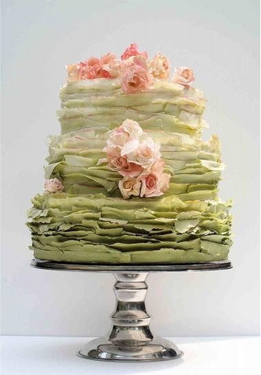 Average Wedding Cake Cost.Average Cost Of A Wedding Cake 2019 Weddingstats